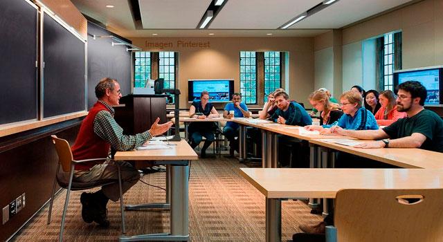 Aprendizaje reflexivo en las aulas universitarias