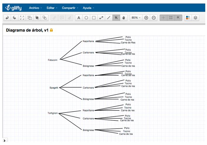 Noticia herramientas digitales en el aula para construir diagramas como ventajas gliffy permite la creacin gratuita y online de los diagramas de rbol tiene una versin en espaol y permite descargar archivos construidos ccuart Choice Image