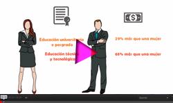 Palbra Maestra - ¿Qué es la Movilidad Social y cómo se da en Colombia?