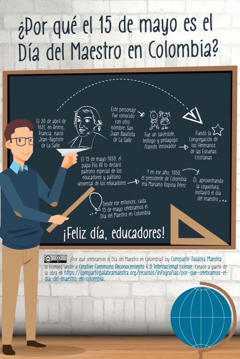 por qué celebramos el día del maestro en colombia compartir