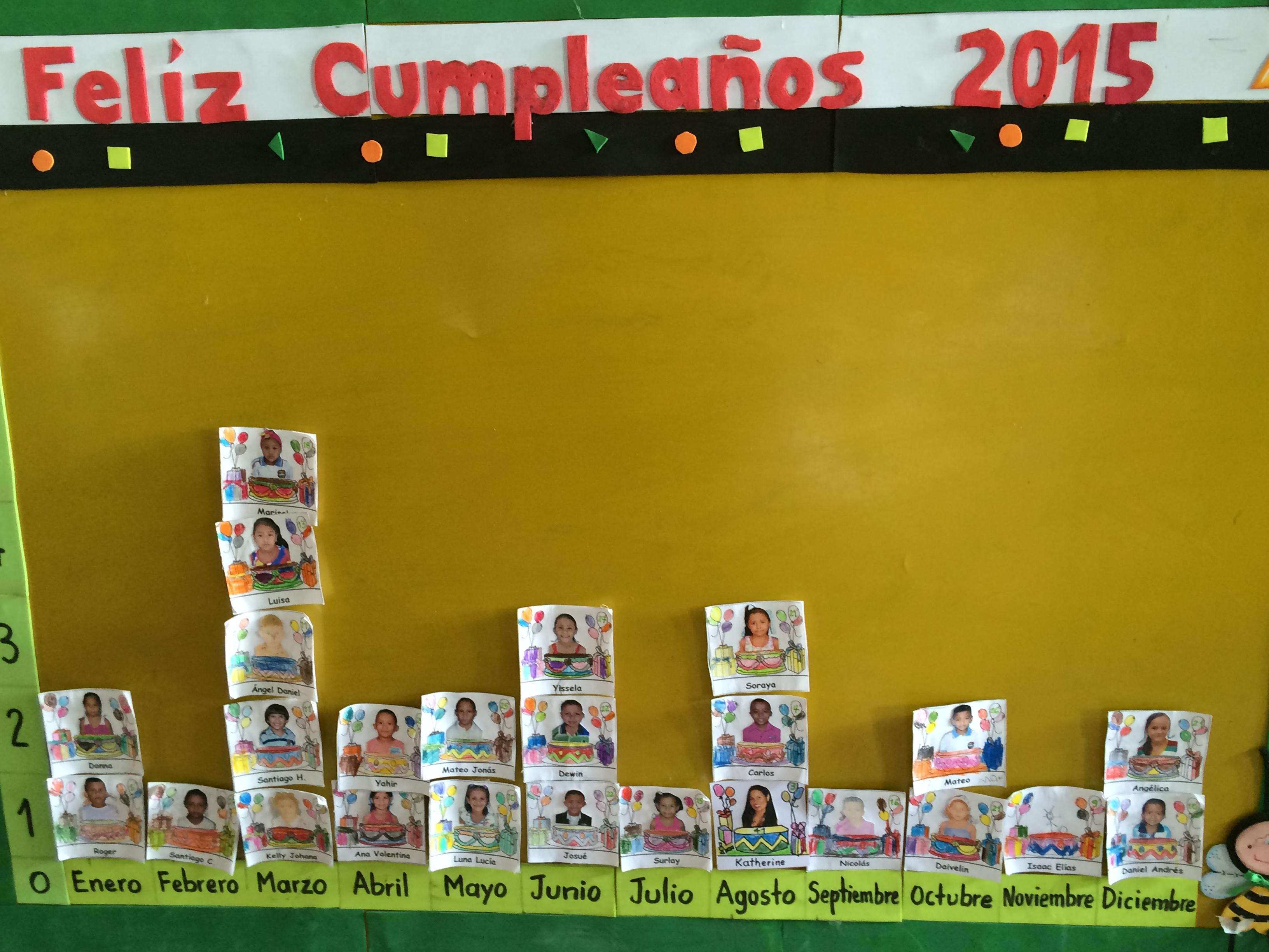 Anuario de cumpleaños