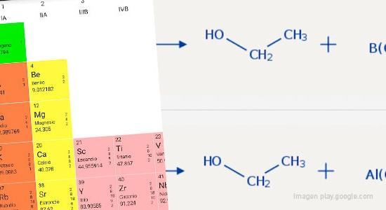 Química en el aula: 4 app dinámicas
